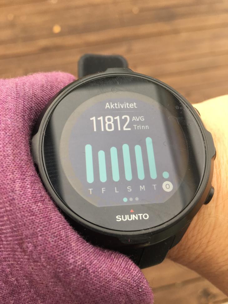 Aktivitetsmålere måler ikke bare puls, men også skritt og forbrenning av kalorier. Jeg sier du skal legge bort klokka når det er snakk om forbrenning av kalorier og heller kjenne på hva kroppen forteller deg. I det lange løp vil det være mer fornuftig.